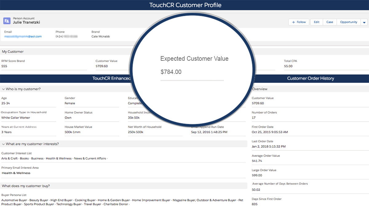 Predictive Calculation of Future Customer Value