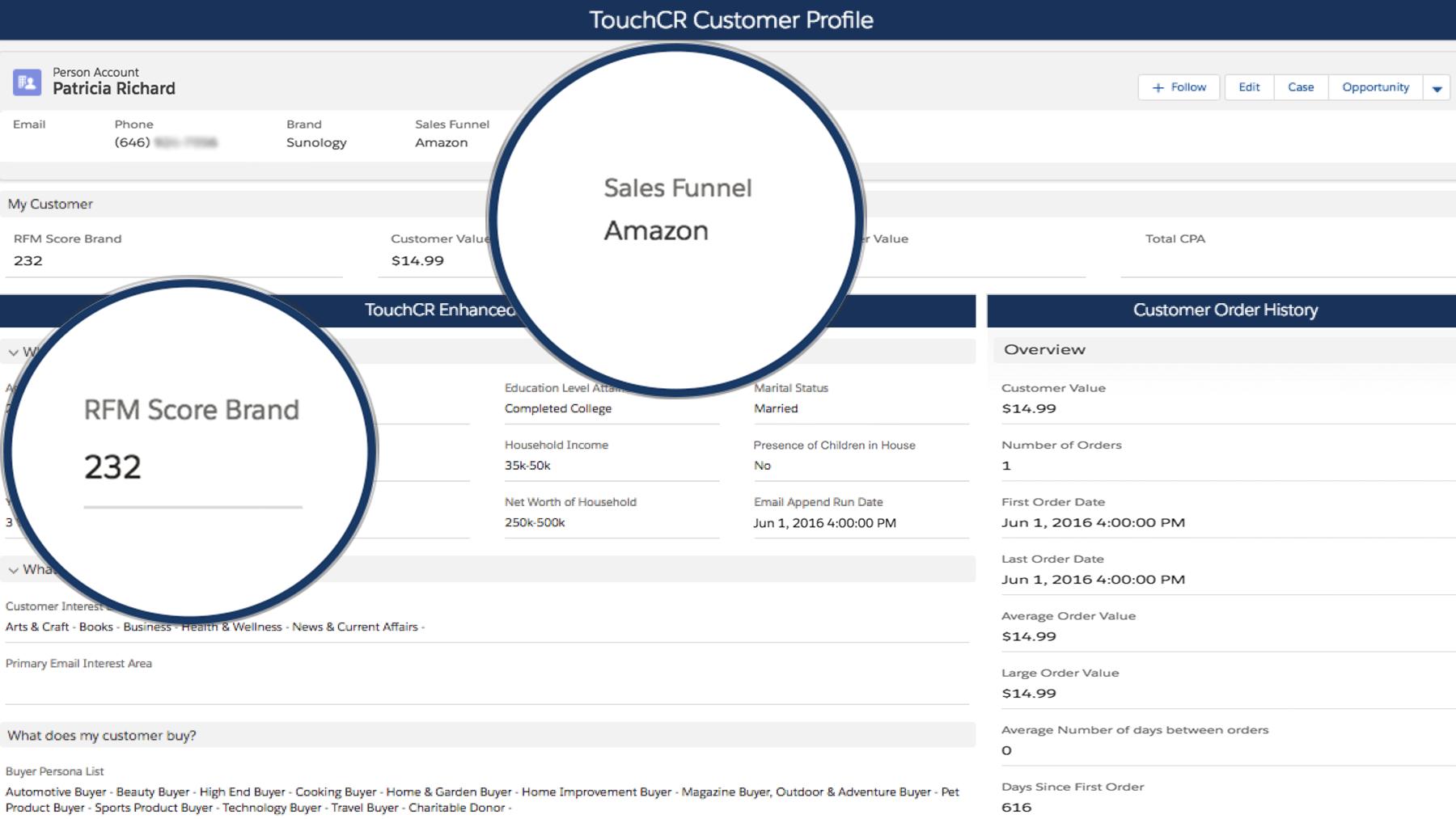 Customer Order Scored in Same Way as Platform Order