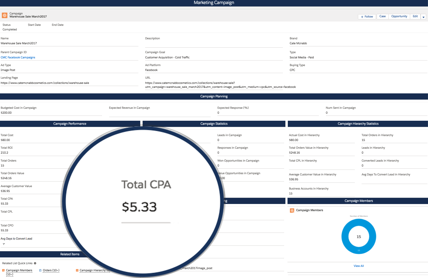 Cost Per Acquisition Calculated in Real-Time and Associated to Customer at Point of Acquisition