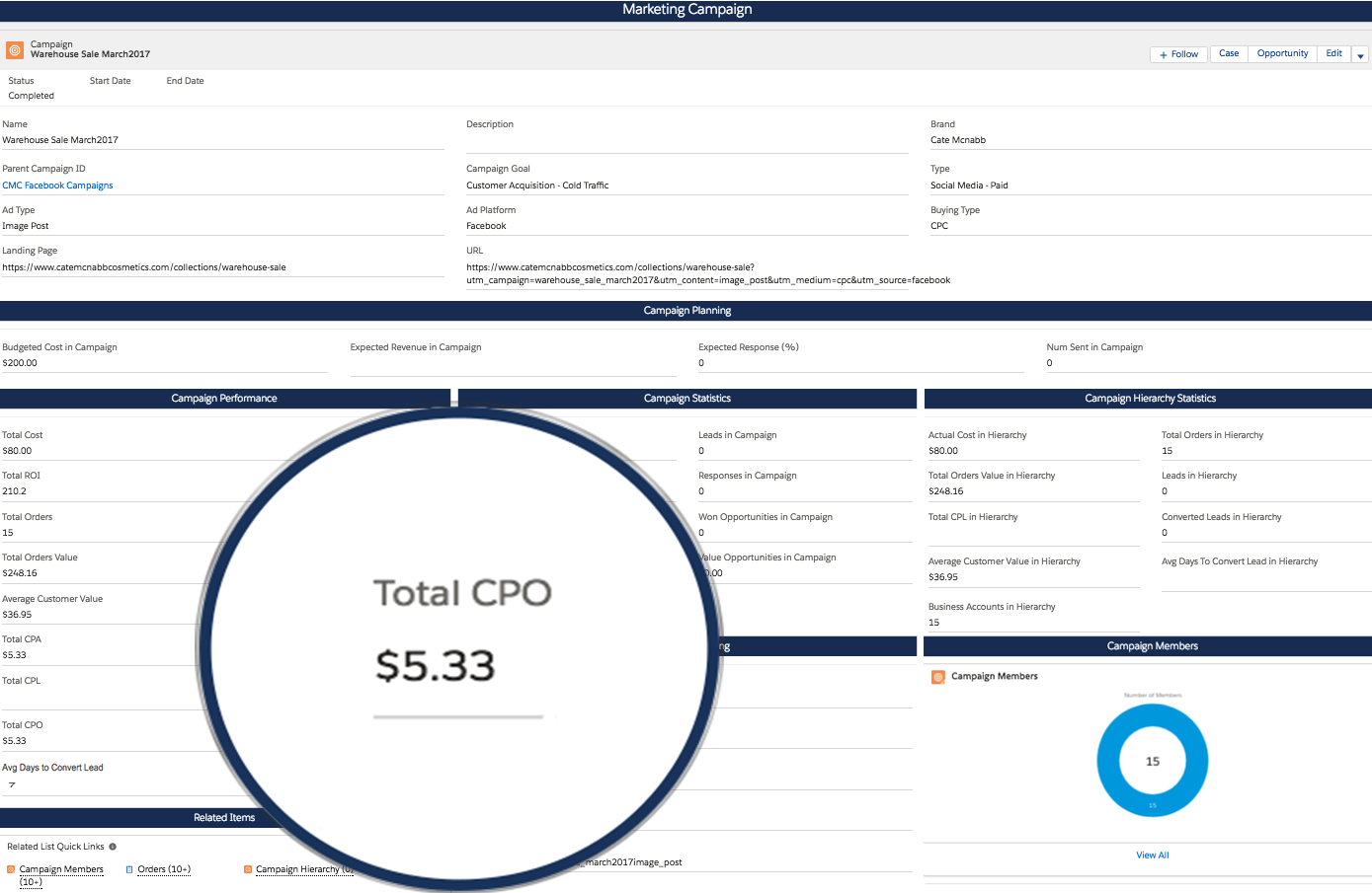 Cost Per Order Calculated in Real Time