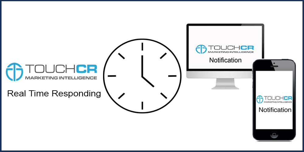 Respond in Near Real-Time to Subscriber Behavior and Interaction with Site and or Messages