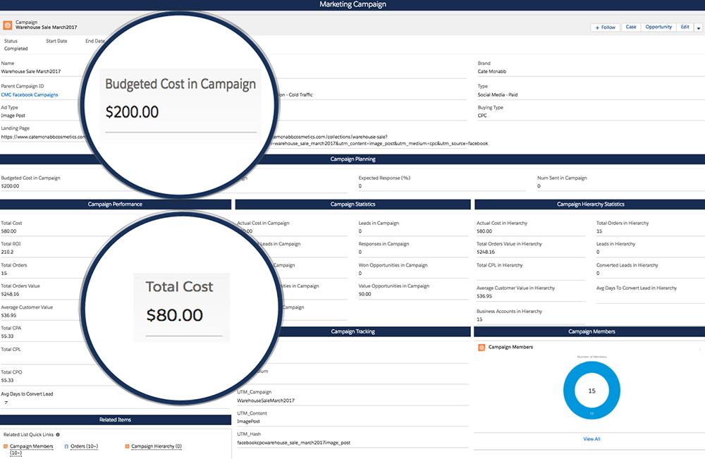 Campaign Cost