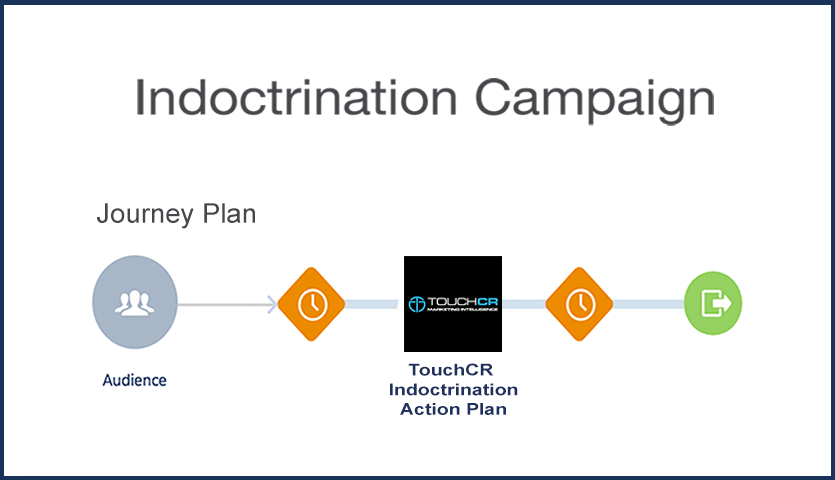 Indoctrination Campaign Template
