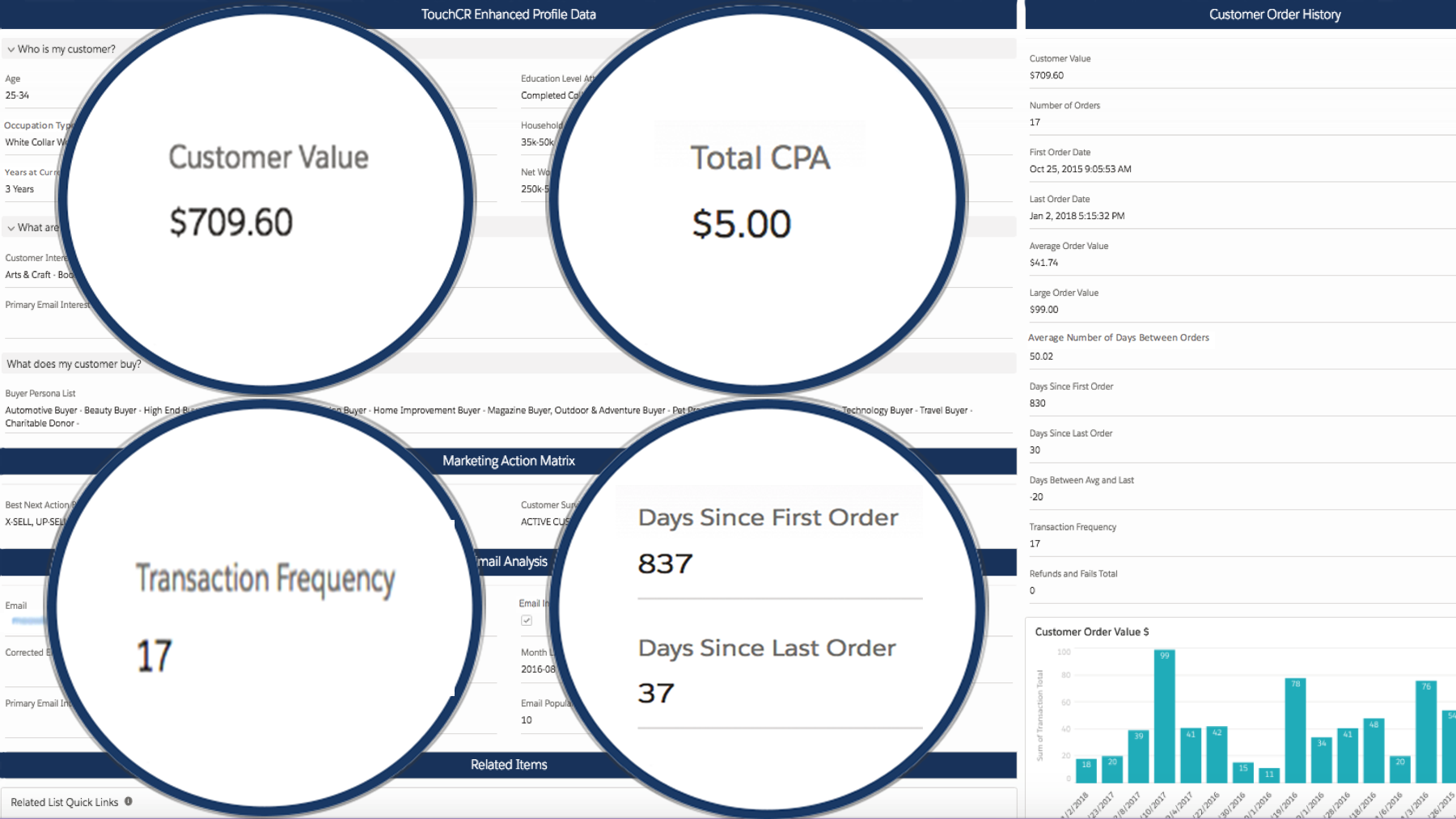 Key Critical Customer Metrics