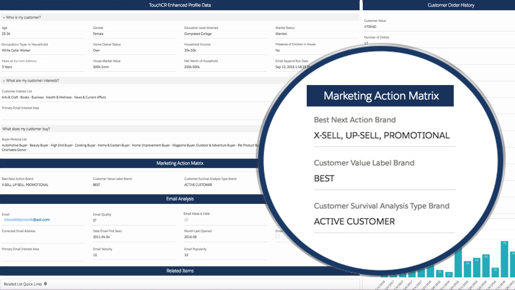 Predictive Marketing Matrix