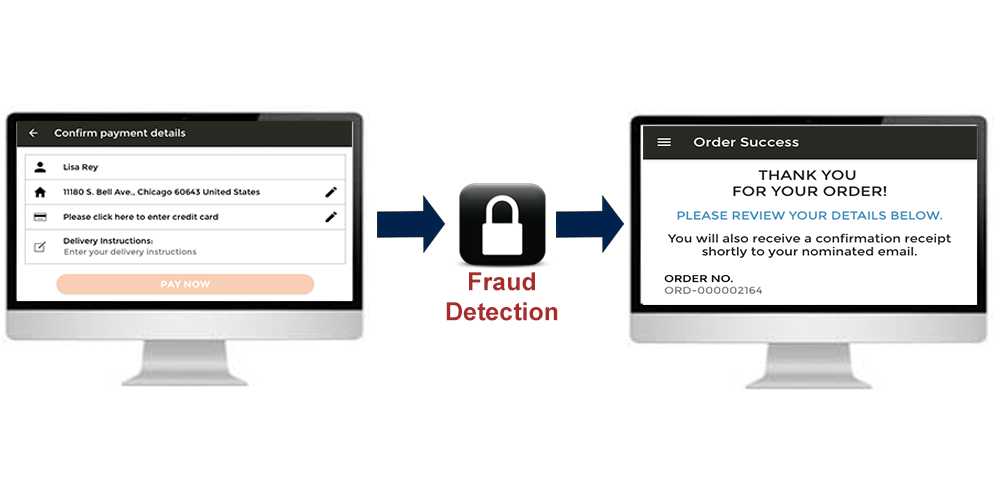 Transaction In-Flight Fraud Detection