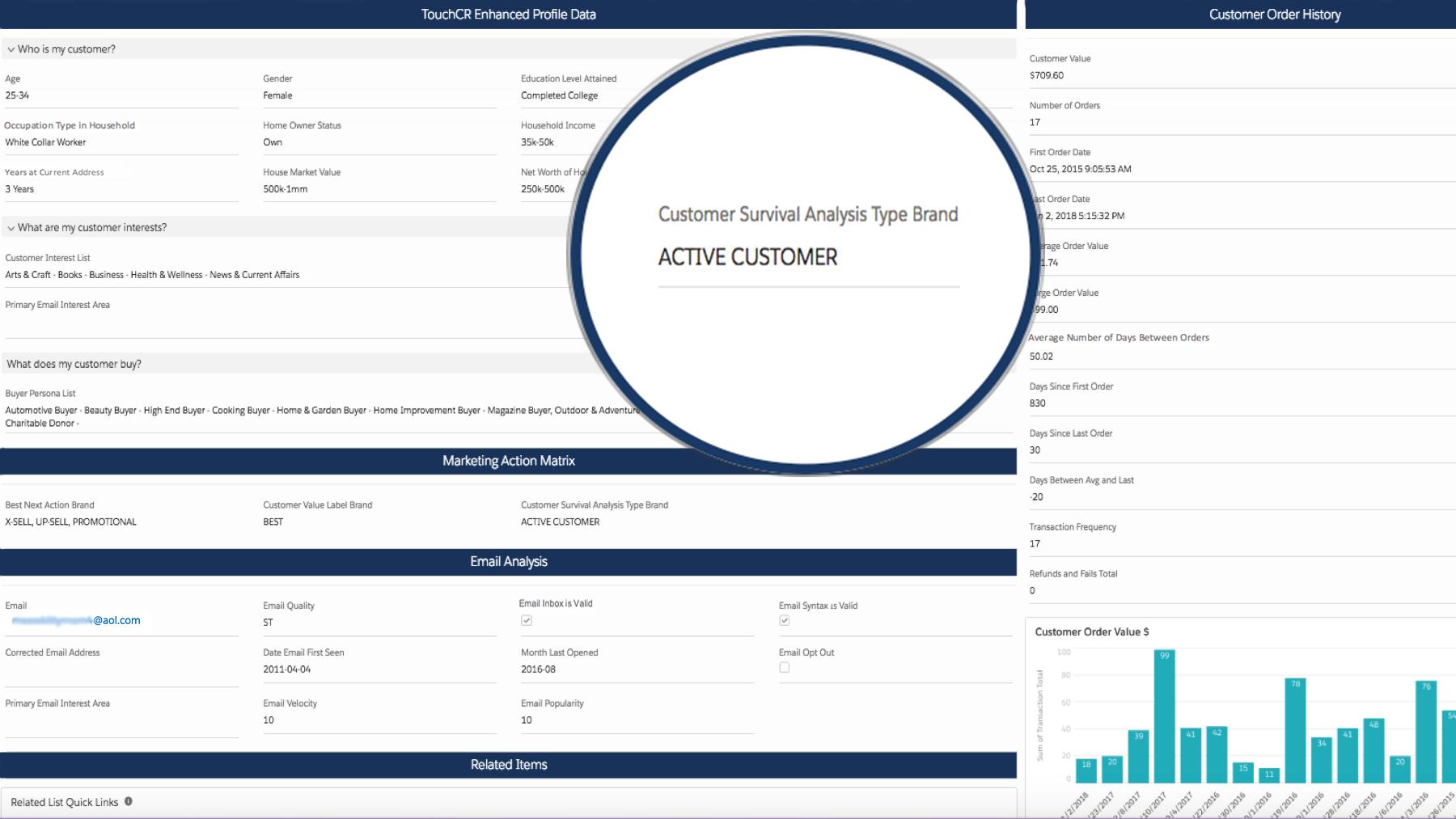 Customer Survival Analysis Type
