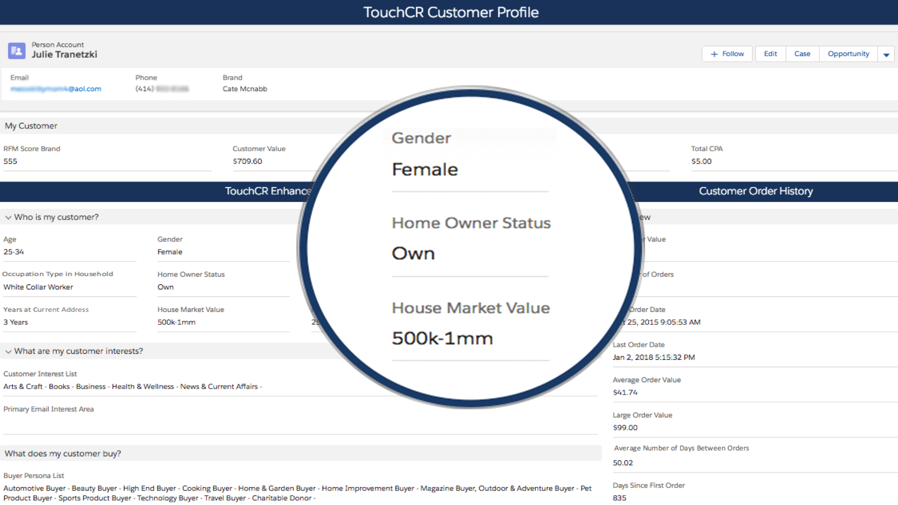 Discovered Customer Demographic – Basic Version