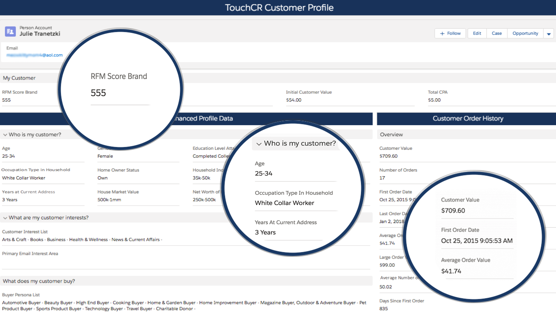 Dynamic Append of Customer's Advanced Profile – 700 Appended Data Points to Lead and/or Account