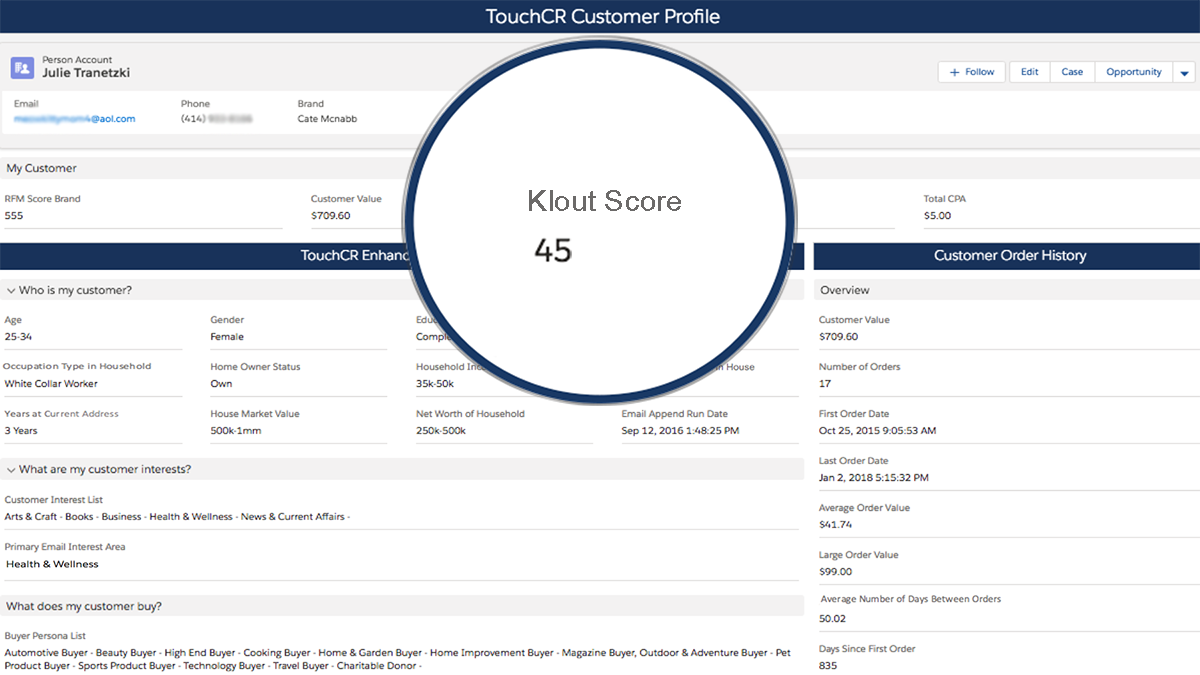 Dynamic Append of Customer Klout Score – 2 Appended Data Points to Lead and/or Account