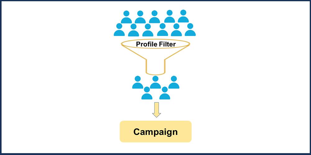 Cascade Campaigns