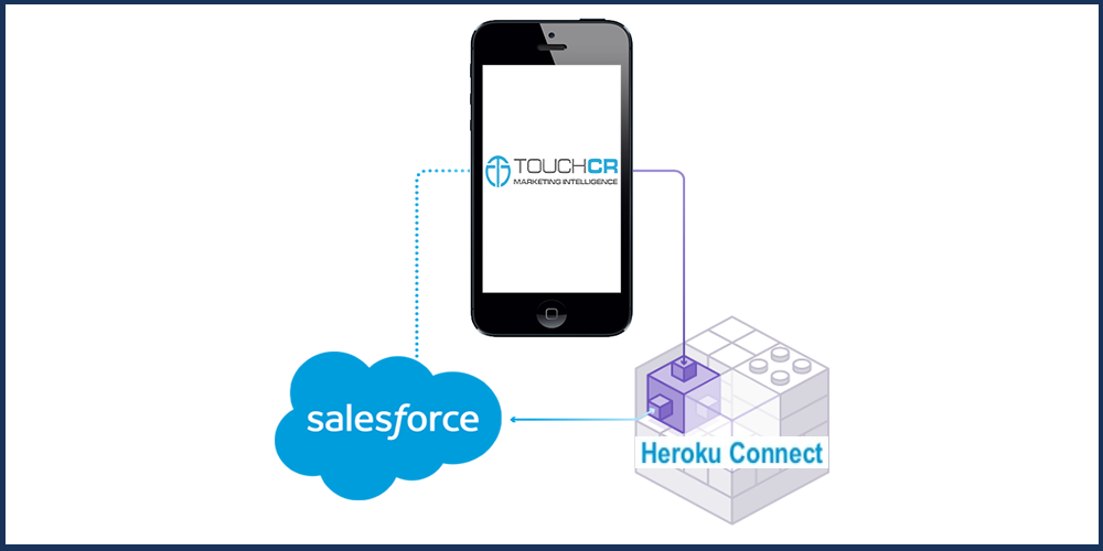 Heroku Connect Synchronizing Product Catalog