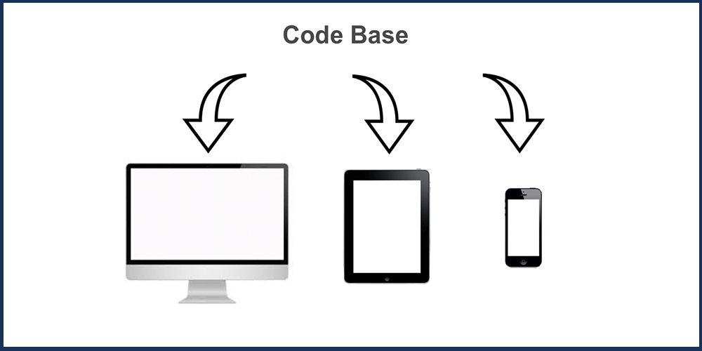 Same/Similar Code Base for Web and Mobile Apps