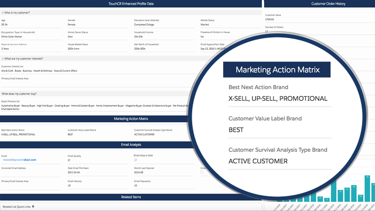 Marketing Action Matrix Reporting / Email Analysis Reporting
