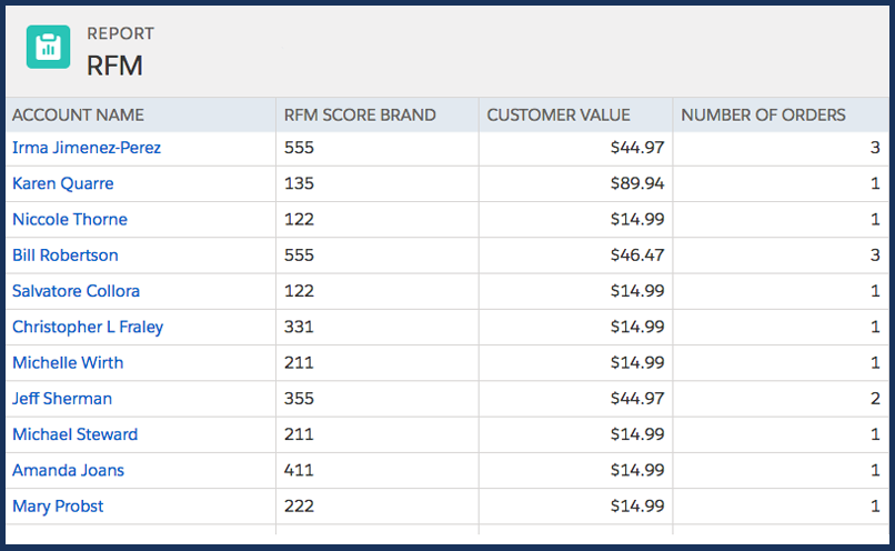Identify High, Medium and Low Value Clients
