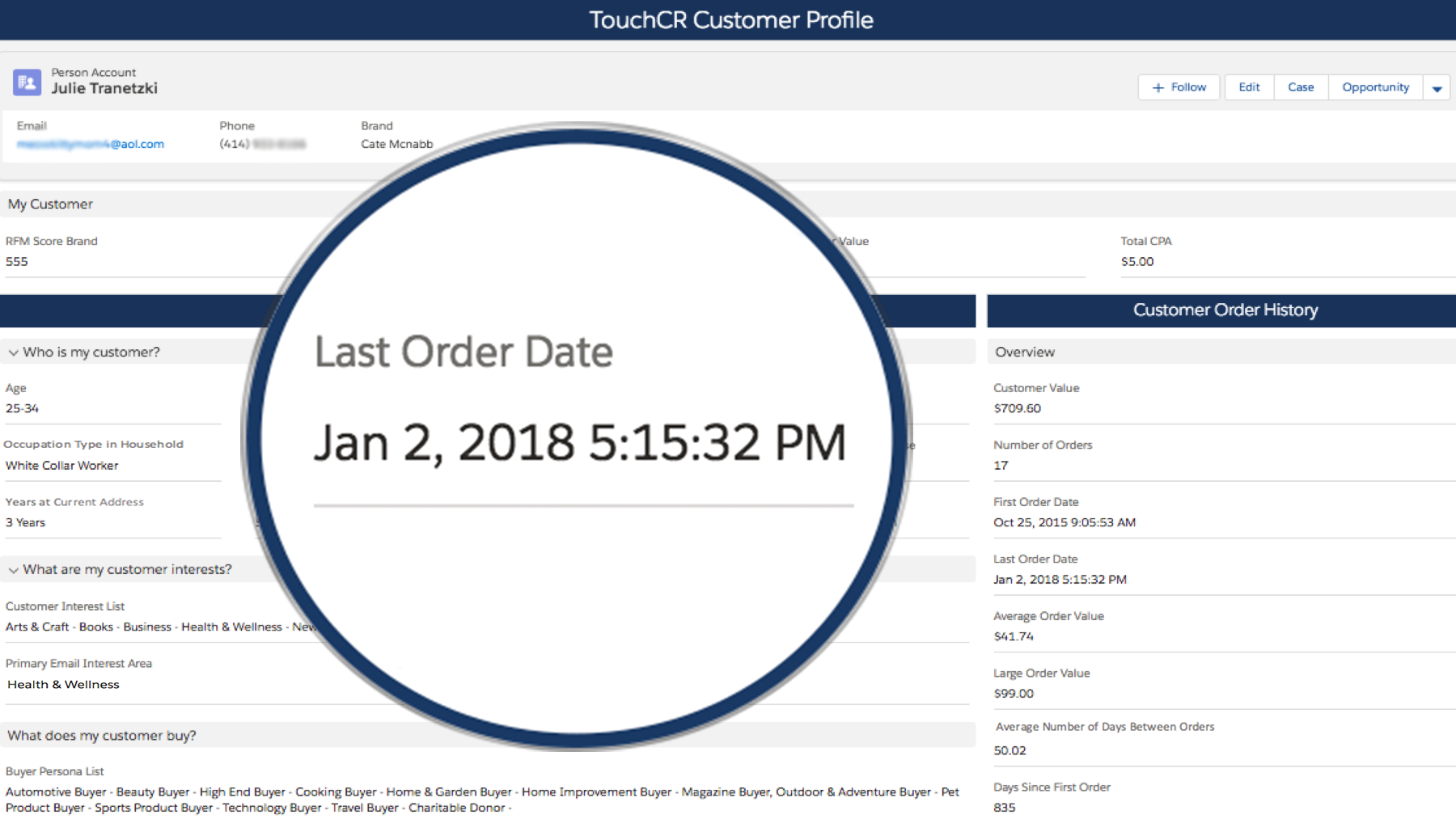 Last Order Date Buying Cohort