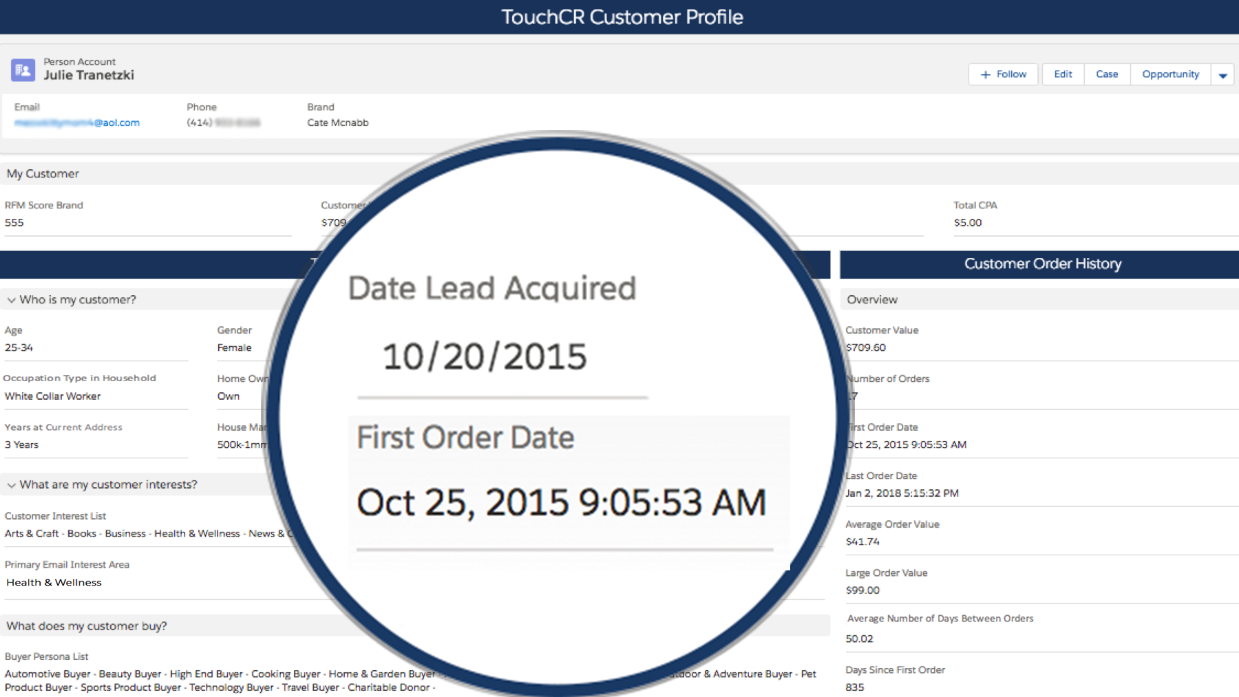 See Conversion Time Lag Between Lead and Conversion to Understand Delay in Revenue From Lead