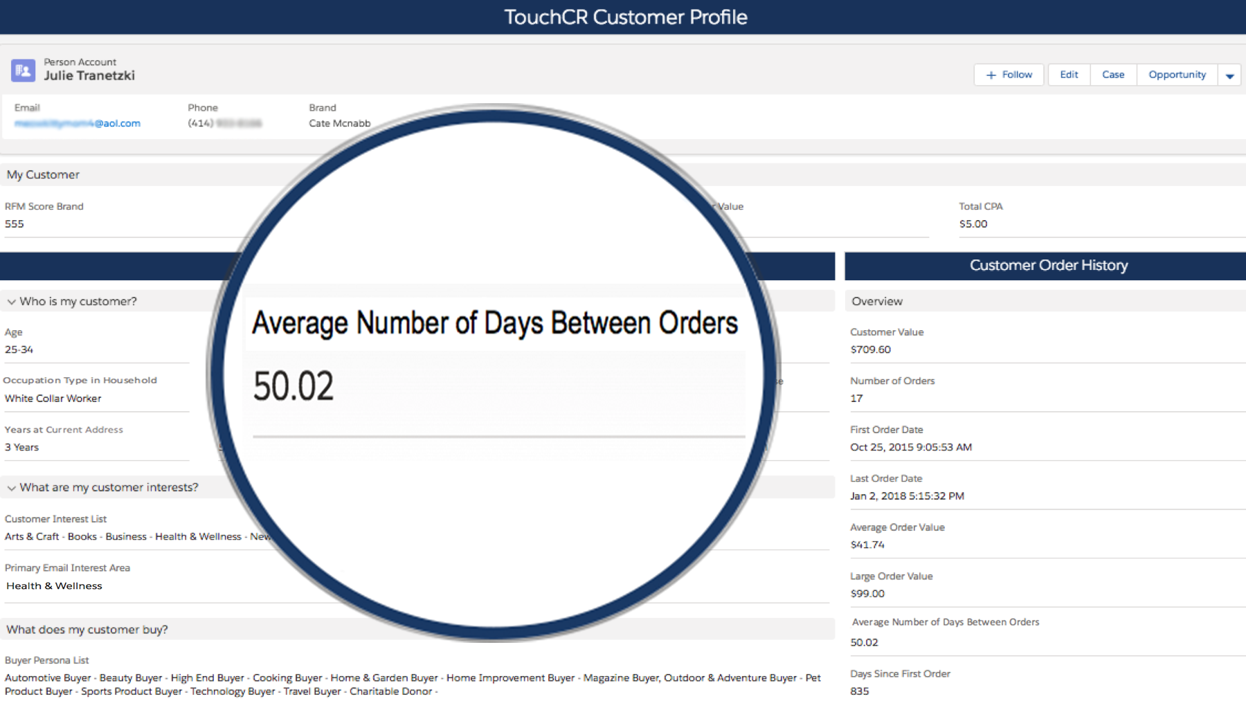 Track Average Days Between Orders to Track Buying Cycles