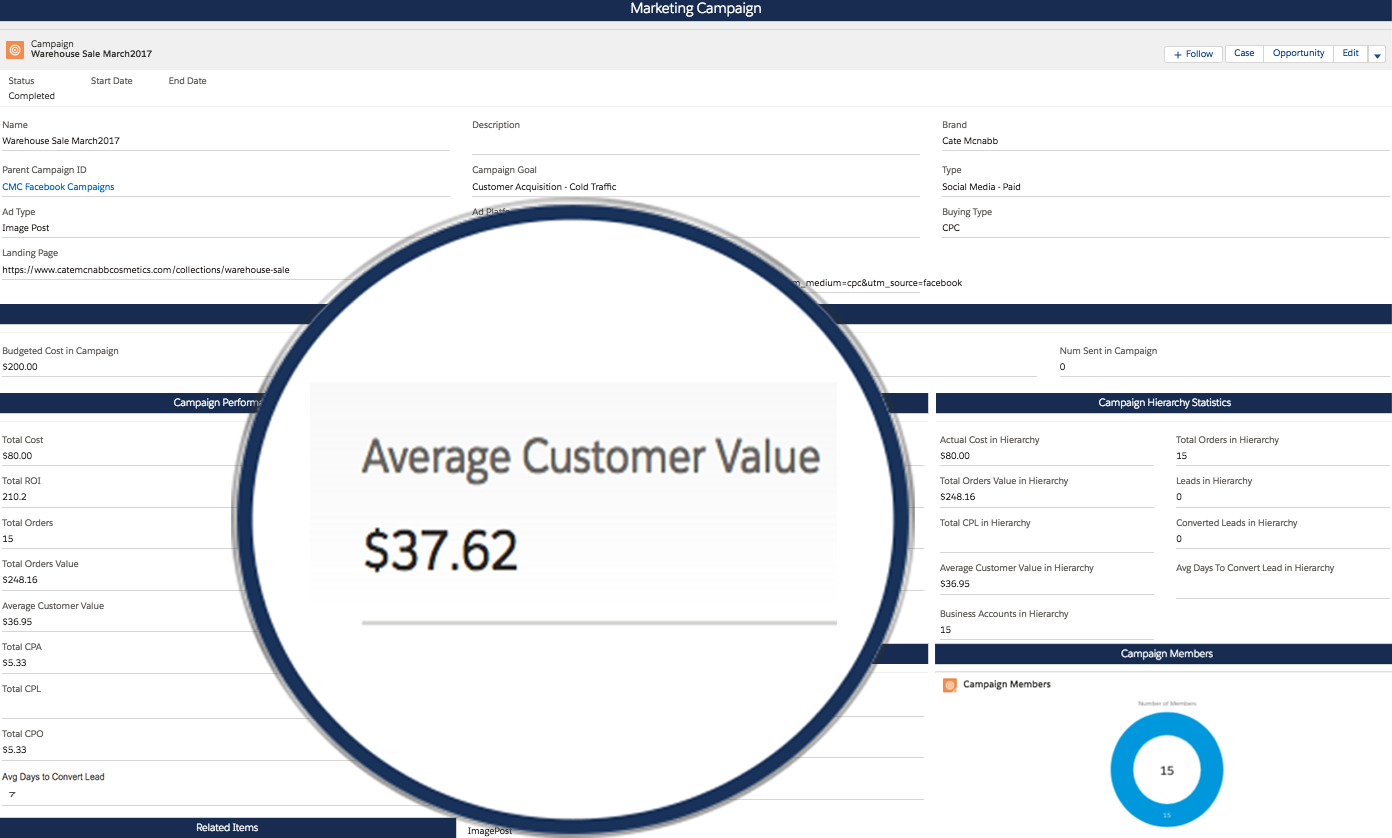 Track Revenue Per Client Against Acquisition Ad
