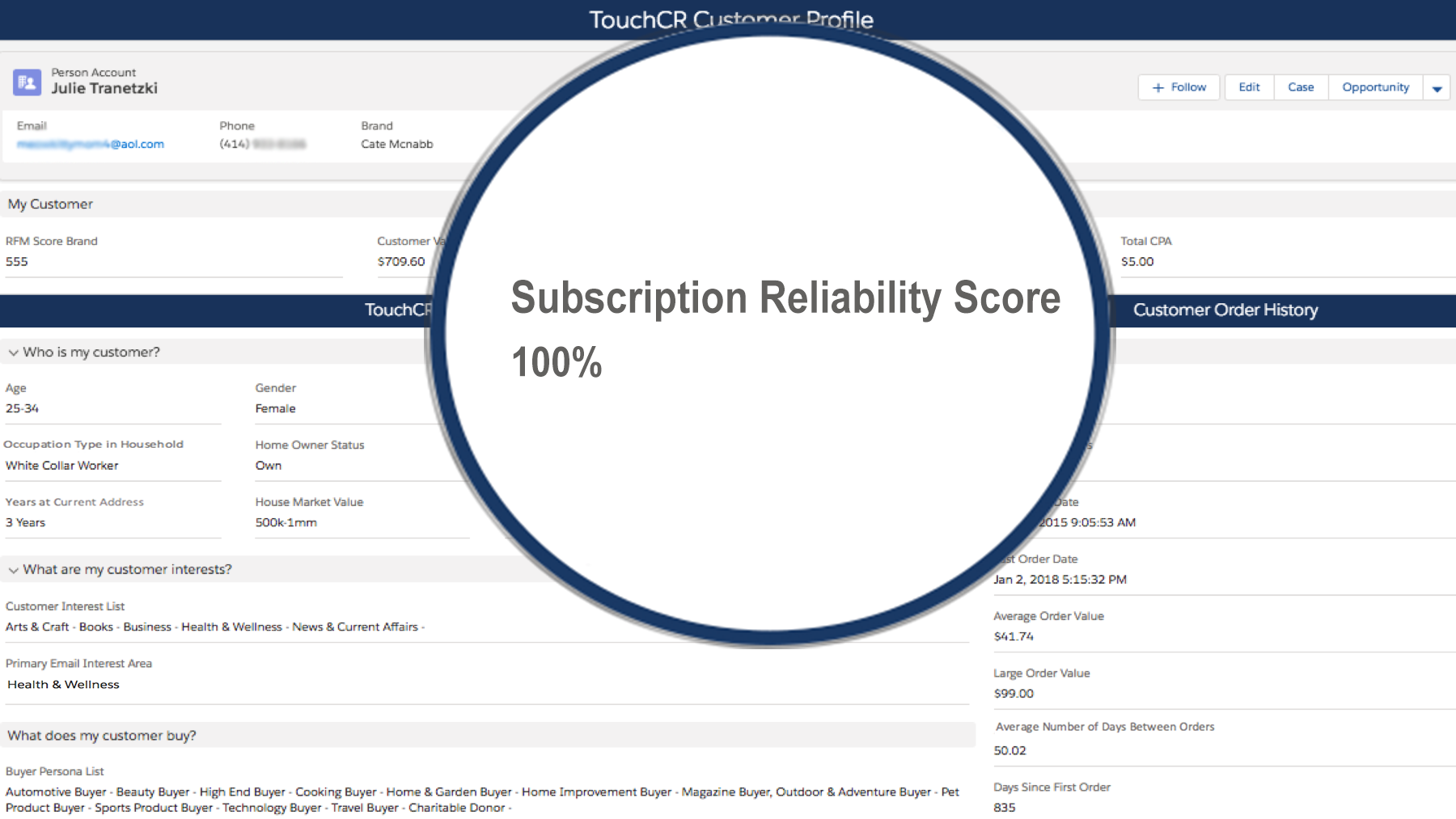 Customer Reliability Score Tracked Over Time